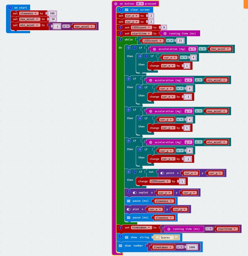 completecode